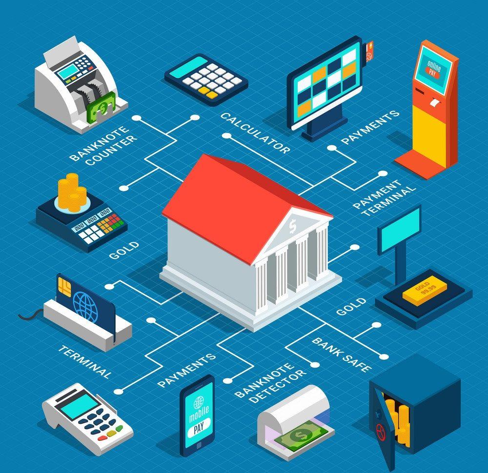 با استفاده از فناوری بلاک چین، نیاز به بانک مرکزی و واسطهها از بین میرود.