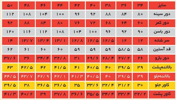 جدول سایزبندی لباس