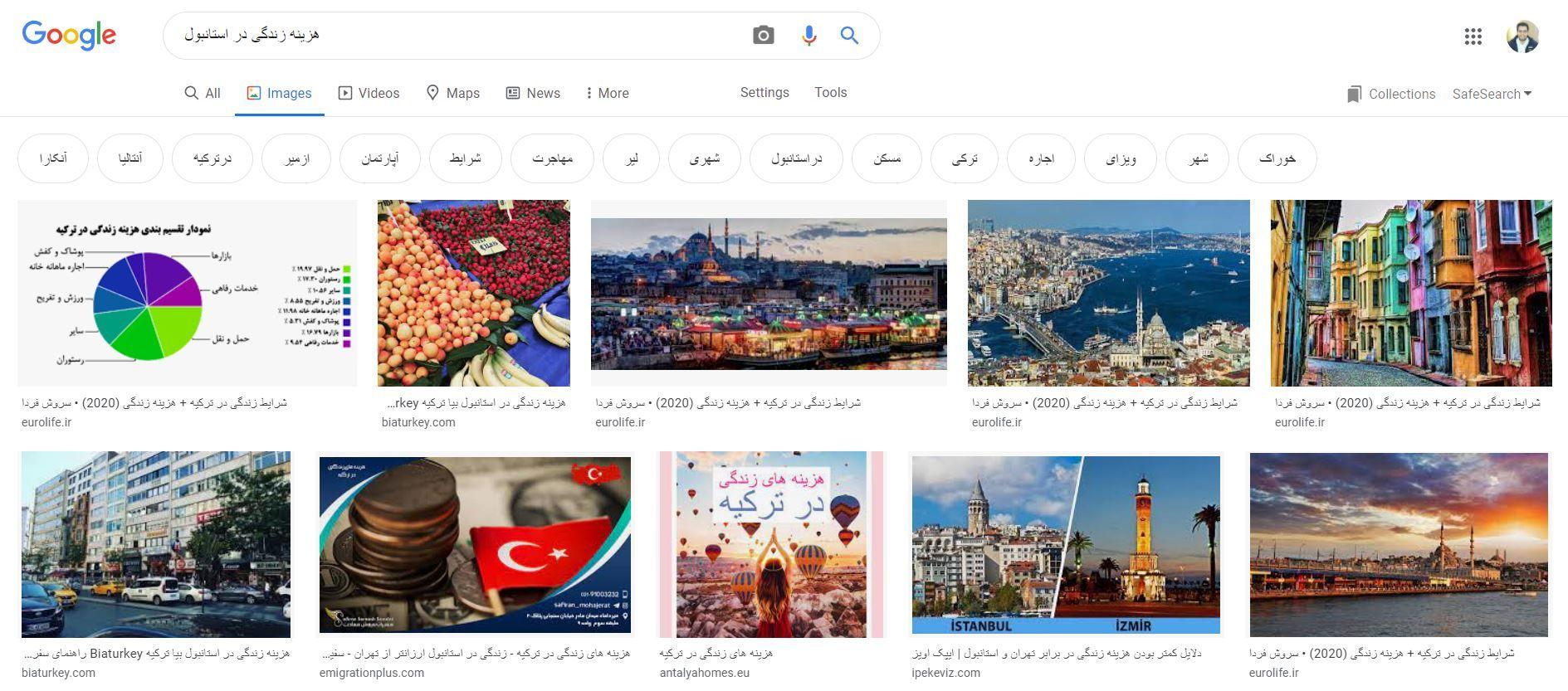 هزینه زندگی در استانبول