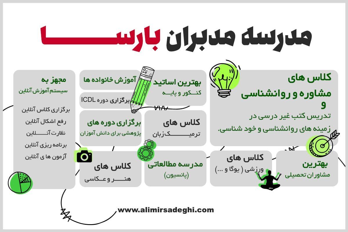 اینفوگرافیک بهترین مدرسه تهران